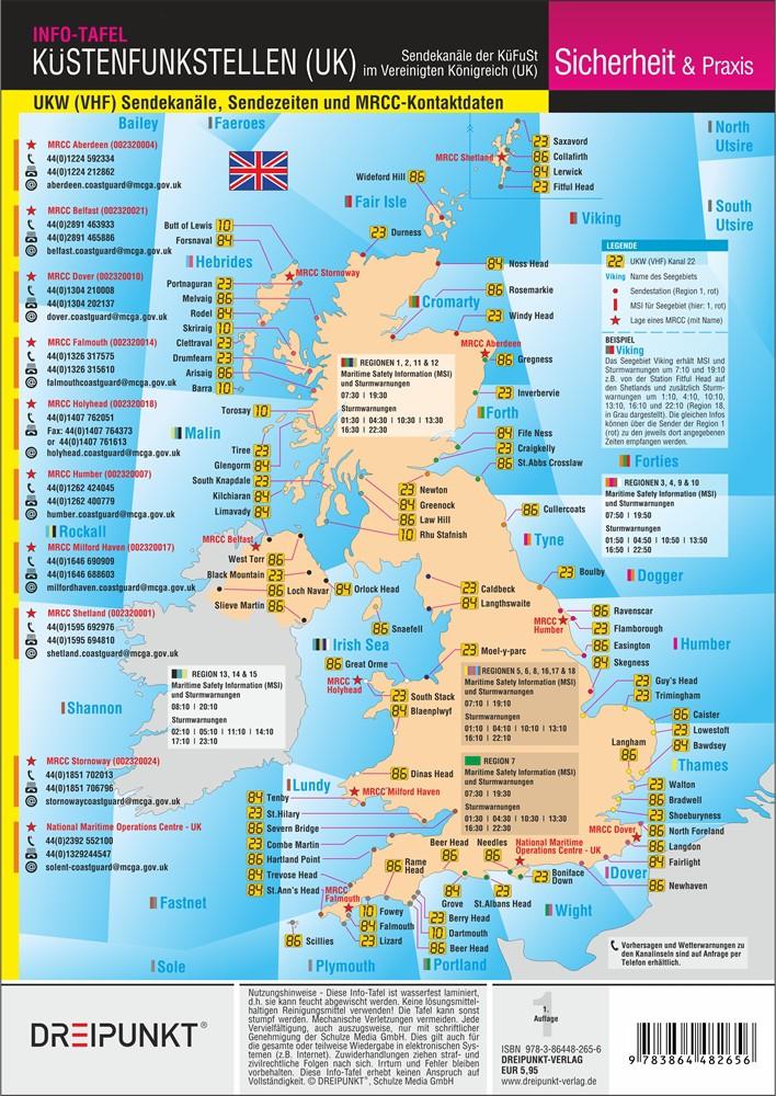 Küstenfunkstellen United Kingdom
