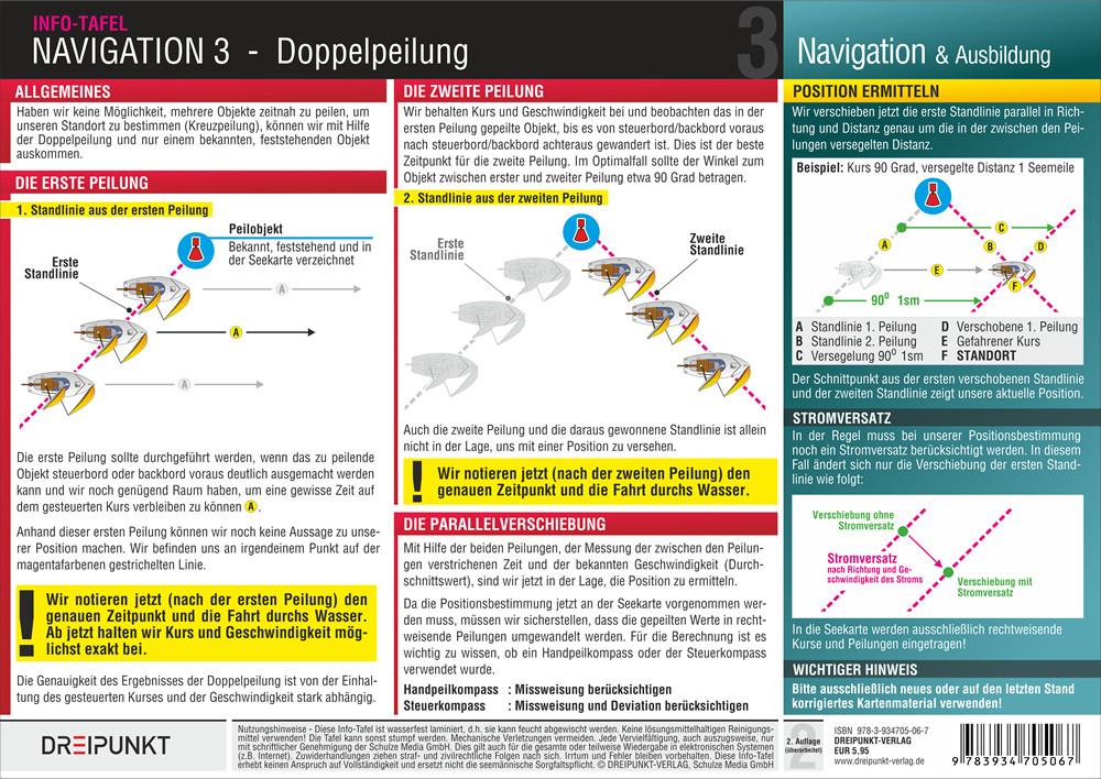 Navigation 3 - Doppelpeilung