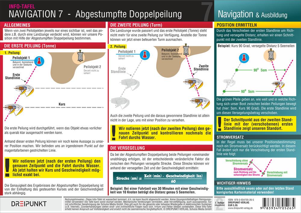 Navigation 7 - Abgestumpfte Doppelpeilung