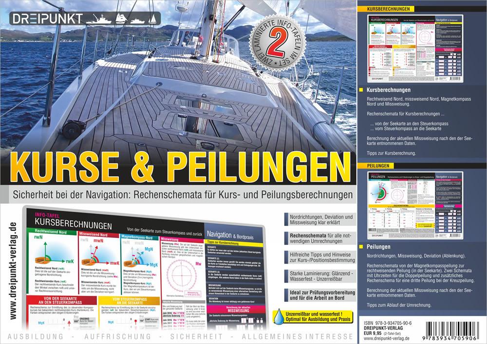 Kurse & Peilungen (Set DIN A4)