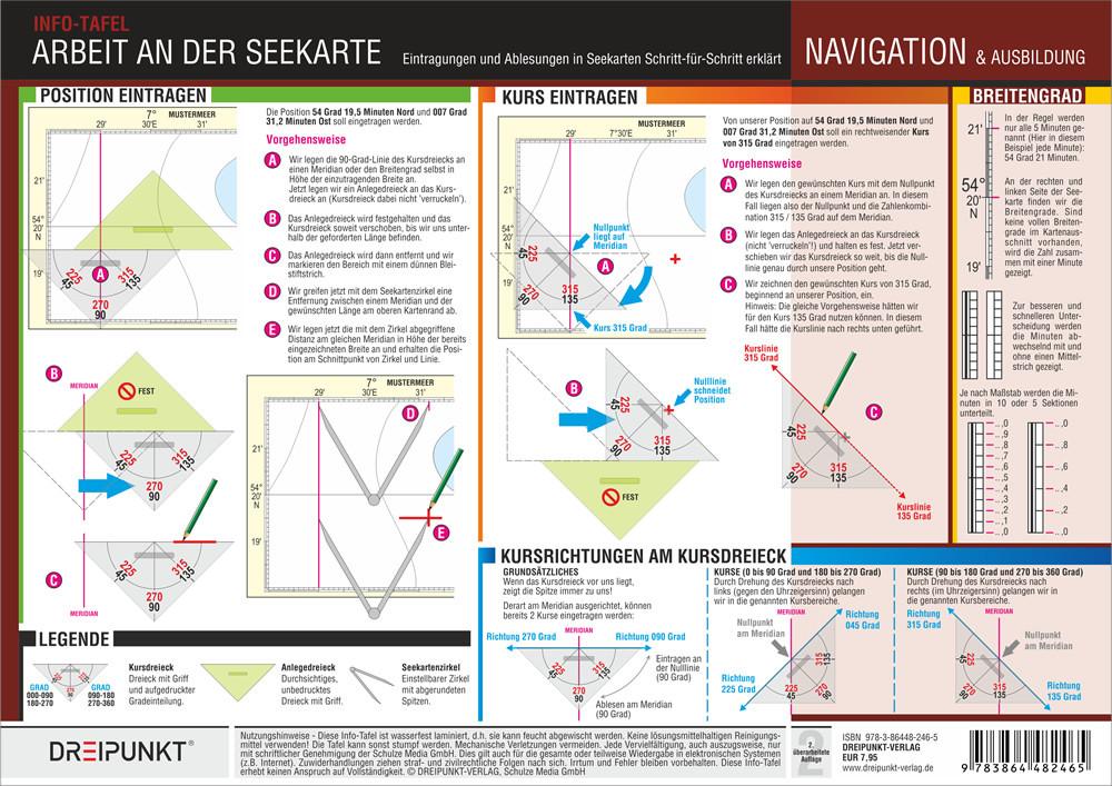 Arbeit an der Seekarte