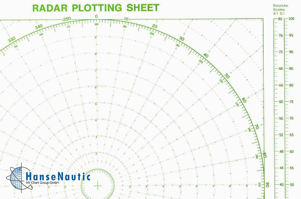 Radar Plotting Sheets