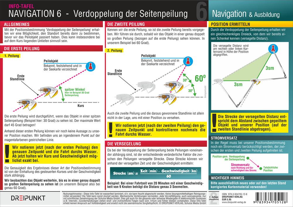 Navigation 6 - Verdoppelung der Seitenpeilung