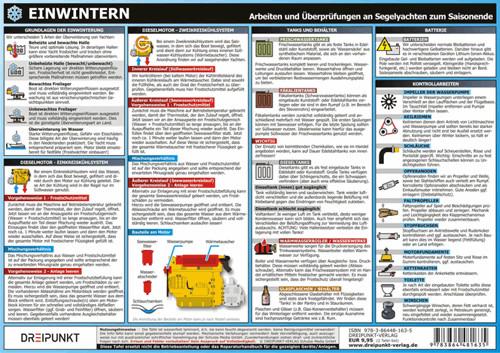 Einwintern und Auswintern (Set DIN A4)