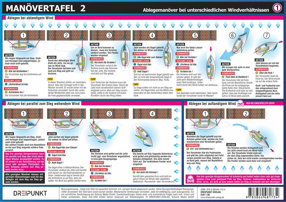 Manövertafel 2 - An- und Ablegemanöver