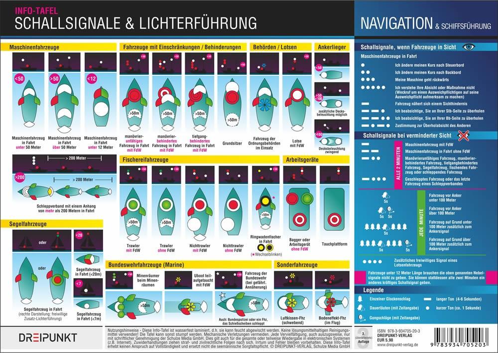 Schallsignale und Lichterführung