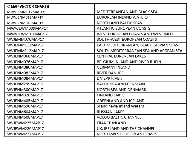 mm3d Kartenupdate von Jeppesen / C-MAP